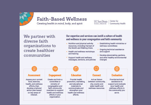 Faith Based Wellness Toolkit Thumbnail
